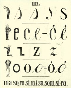 písané písmo používané na Slovensku po roku 1905